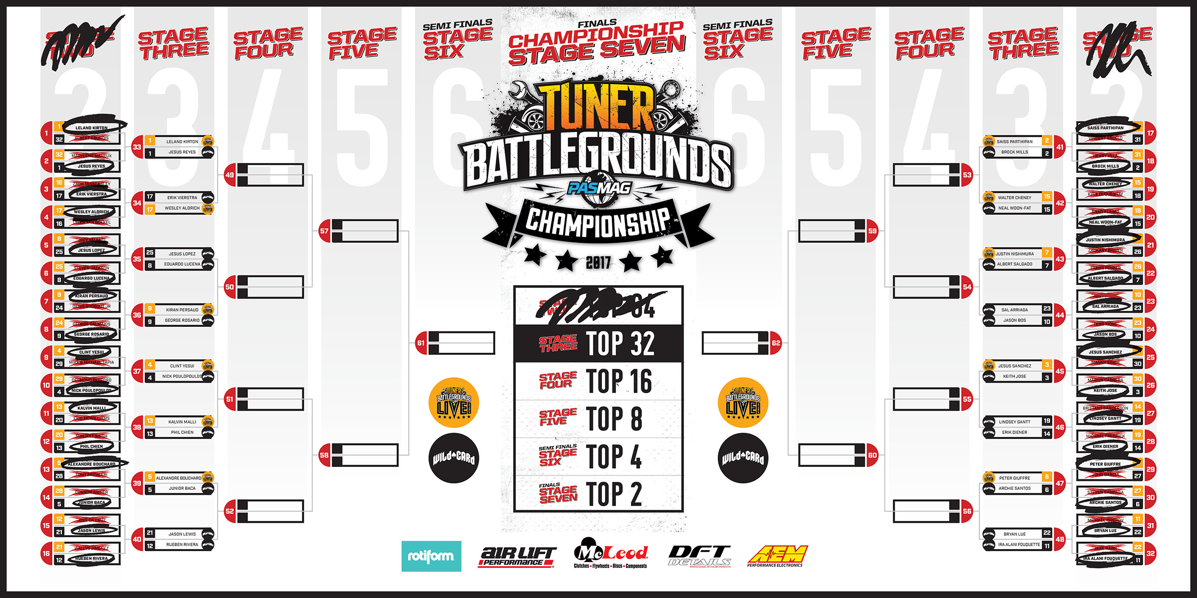 2017 TBG Championship Tournament Bracket Stage 3