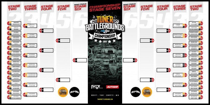 2016 Tuner Battlegrounds Championship Bracket Stage 3