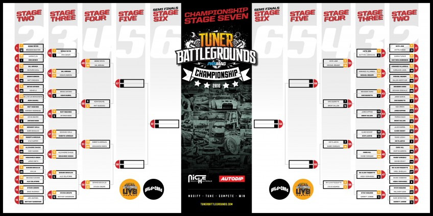 2016 Tuner Battlegrounds Championship Bracket Stage 4 v2